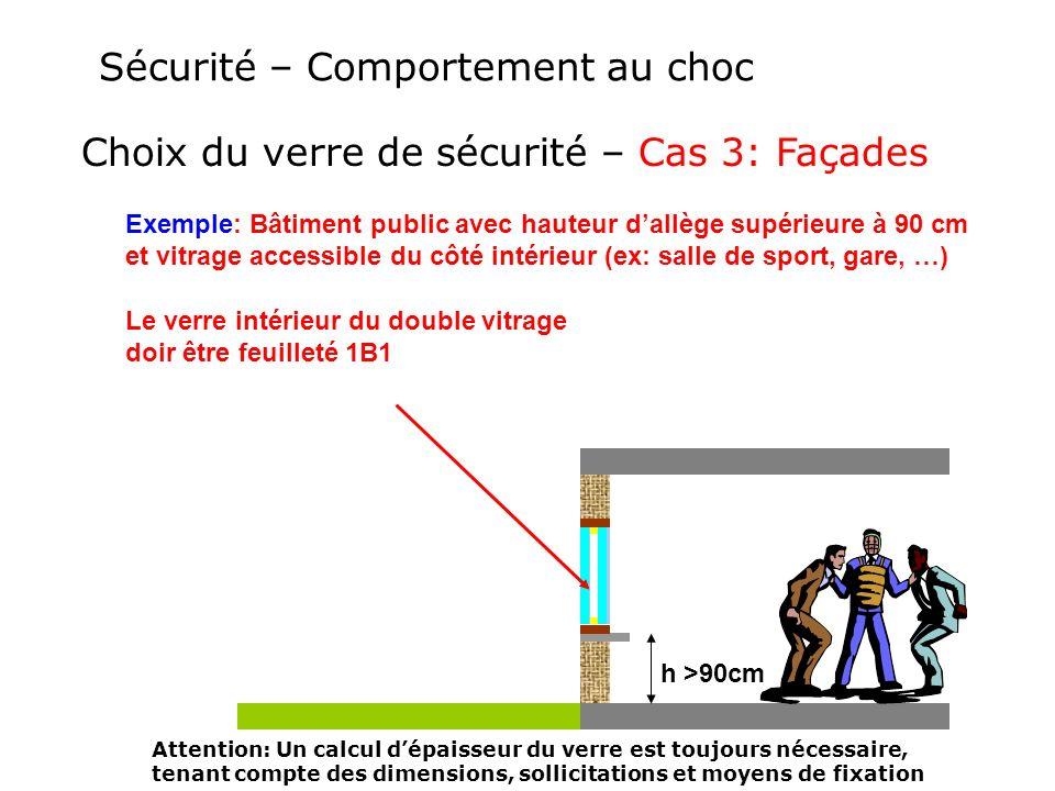 Sécurité – Comportement au choc Choix du verre de sécurité – Cas 3: Façades Exemple: Bâtiment public avec hauteur dallège supérieure à 90 cm et vitrag
