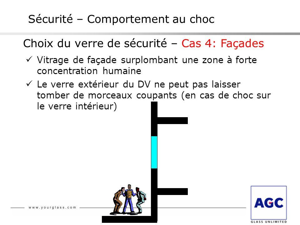Glaverbel Sécurité – Comportement au choc Choix du verre de sécurité – Cas 4: Façades Vitrage de façade surplombant une zone à forte concentration hum