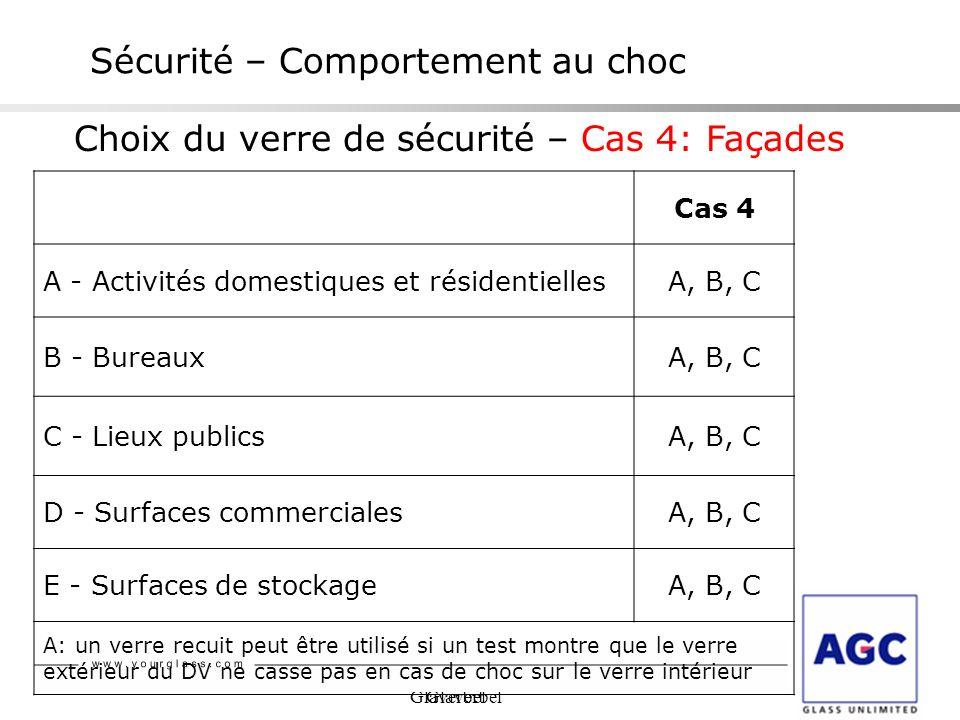 Glaverbel Sécurité – Comportement au choc Choix du verre de sécurité – Cas 4: Façades Cas 4 A - Activités domestiques et résidentiellesA, B, C B - Bur