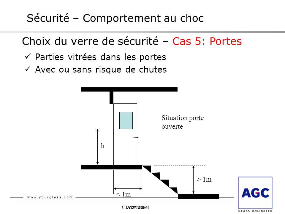 Glaverbel Sécurité – Comportement au choc Choix du verre de sécurité – Cas 5: Portes Parties vitrées dans les portes Avec ou sans risque de chutes > 1
