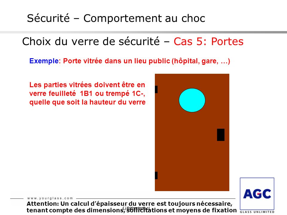 Glaverbel Sécurité – Comportement au choc Choix du verre de sécurité – Cas 5: Portes Exemple: Porte vitrée dans un lieu public (hôpital, gare, …) Les