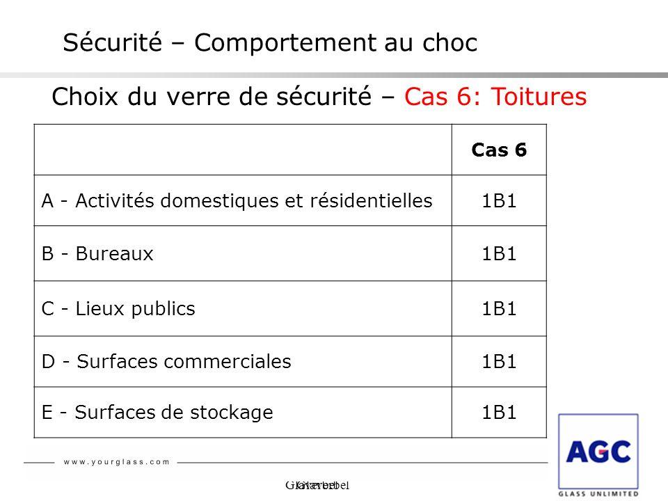 Glaverbel Sécurité – Comportement au choc Choix du verre de sécurité – Cas 6: Toitures Cas 6 A - Activités domestiques et résidentielles1B1 B - Bureau