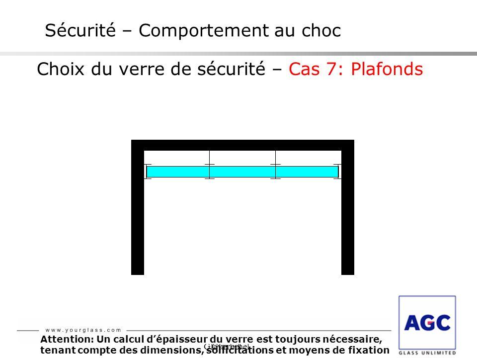 Glaverbel Sécurité – Comportement au choc Choix du verre de sécurité – Cas 7: Plafonds Attention: Un calcul dépaisseur du verre est toujours nécessair