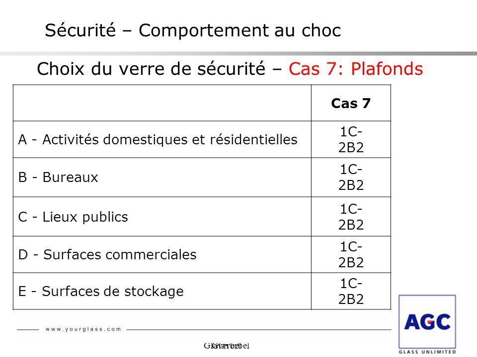 Glaverbel Sécurité – Comportement au choc Choix du verre de sécurité – Cas 7: Plafonds Cas 7 A - Activités domestiques et résidentielles 1C- 2B2 B - B