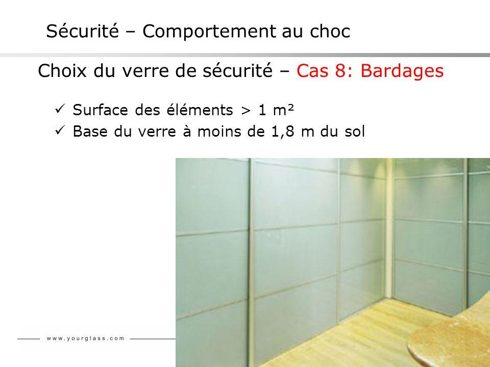 Glaverbel Sécurité – Comportement au choc Choix du verre de sécurité – Cas 8: Bardages Surface des éléments > 1 m² Base du verre à moins de 1,8 m du s