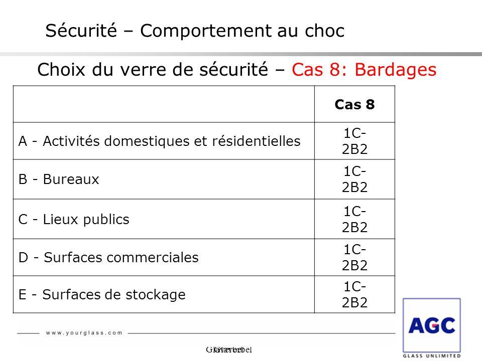 Glaverbel Sécurité – Comportement au choc Choix du verre de sécurité – Cas 8: Bardages Cas 8 A - Activités domestiques et résidentielles 1C- 2B2 B - B