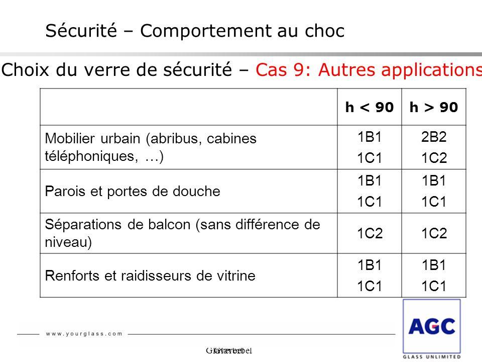 Glaverbel Sécurité – Comportement au choc Choix du verre de sécurité – Cas 9: Autres applications h < 90h > 90 Mobilier urbain (abribus, cabines télép
