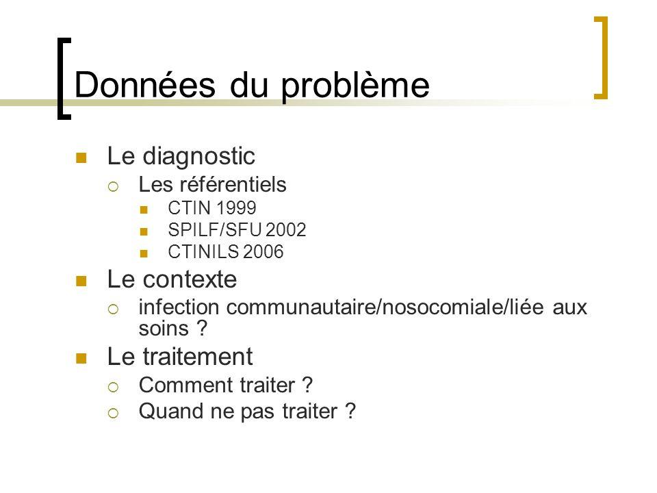 Données du problème Le diagnostic Les référentiels CTIN 1999 SPILF/SFU 2002 CTINILS 2006 Le contexte infection communautaire/nosocomiale/liée aux soin
