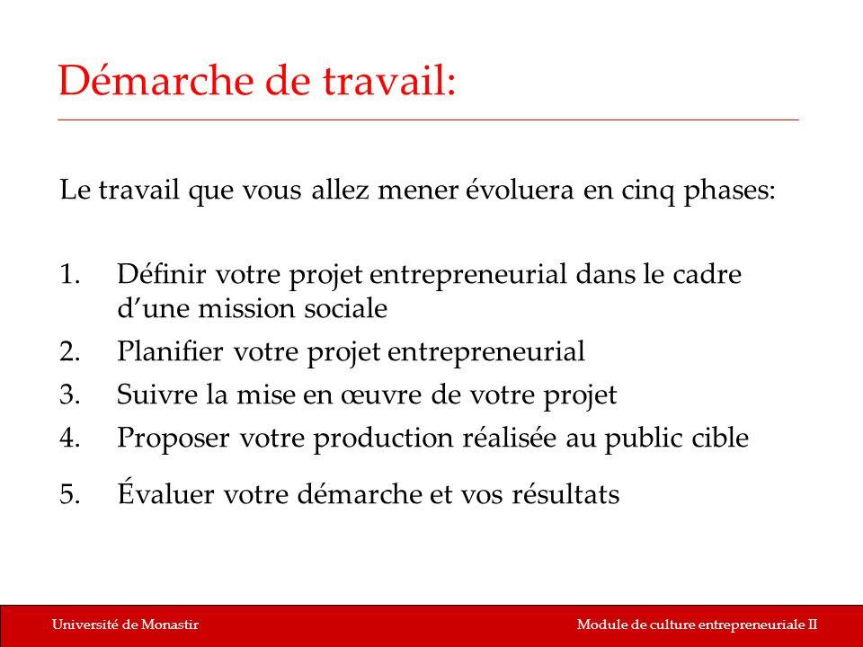 Université de MonastirModule de culture entrepreneuriale II Démarche de travail: Le travail que vous allez mener évoluera en cinq phases: 1.Définir vo