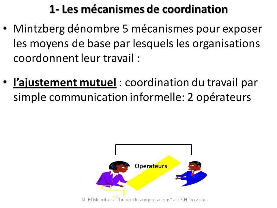 1- Les mécanismes de coordination Mintzberg dénombre 5 mécanismes pour exposer les moyens de base par lesquels les organisations coordonnent leur trav