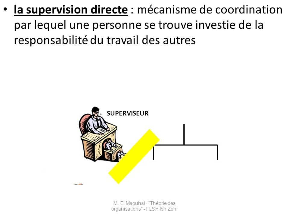 la supervision directe : mécanisme de coordination par lequel une personne se trouve investie de la responsabilité du travail des autres SUPERVISEUR M
