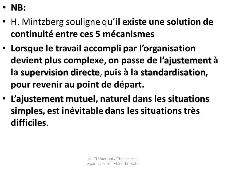 NB: NB: H. Mintzberg souligne quil existe une solution de continuité entre ces 5 mécanismes ajustement supervision directestandardisation Lorsque le t