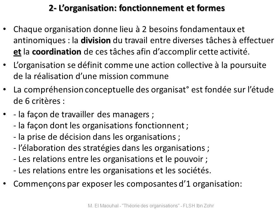 2- Lorganisation: fonctionnement et formes division etcoordination Chaque organisation donne lieu à 2 besoins fondamentaux et antinomiques : la divisi