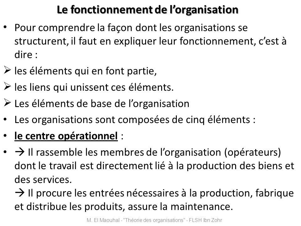 Le fonctionnement de lorganisation Pour comprendre la façon dont les organisations se structurent, il faut en expliquer leur fonctionnement, cest à di
