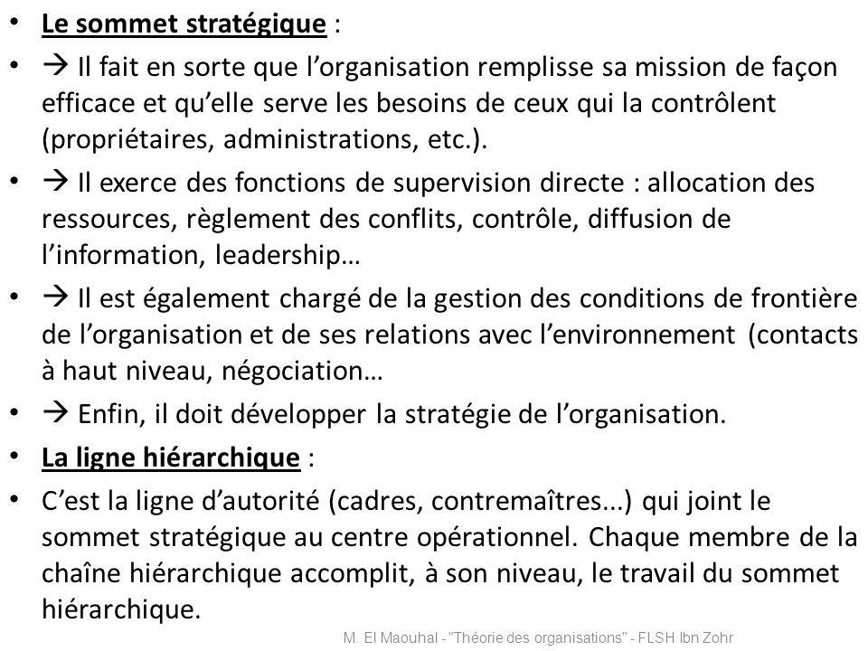 Le sommet stratégique : Il fait en sorte que lorganisation remplisse sa mission de façon efficace et quelle serve les besoins de ceux qui la contrôlen