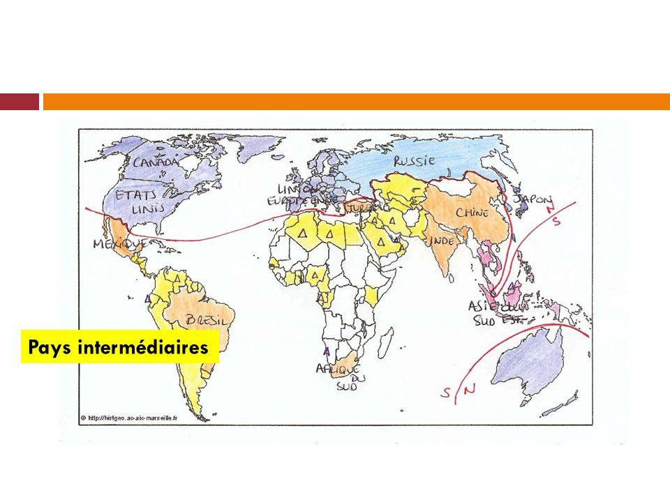 Pays intermédiaires