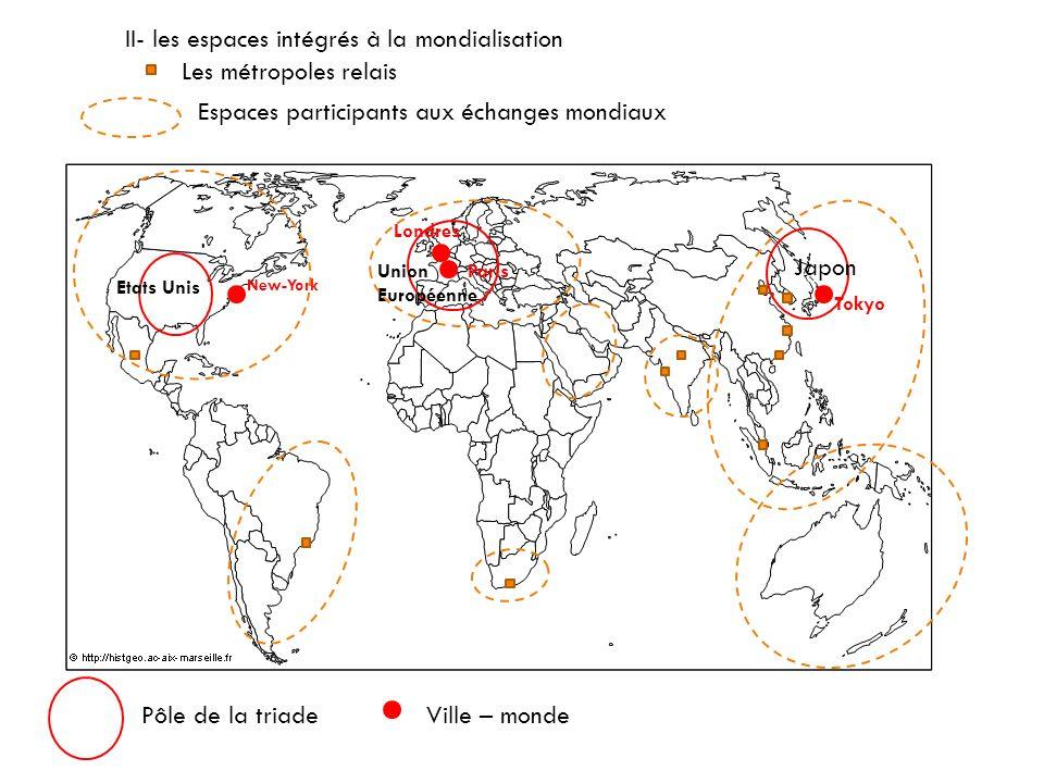 Lorganisation de lespace mondialisé Ja Etats Unis Union Européenne Pôle de la triadeVille – monde Japon New-York Paris Londres Tokyo II- les espaces i
