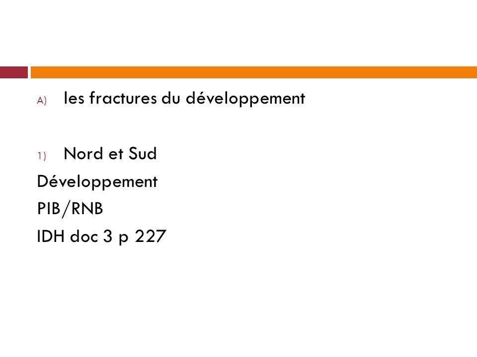 A) les fractures du développement 1) Nord et Sud Développement PIB/RNB IDH doc 3 p 227