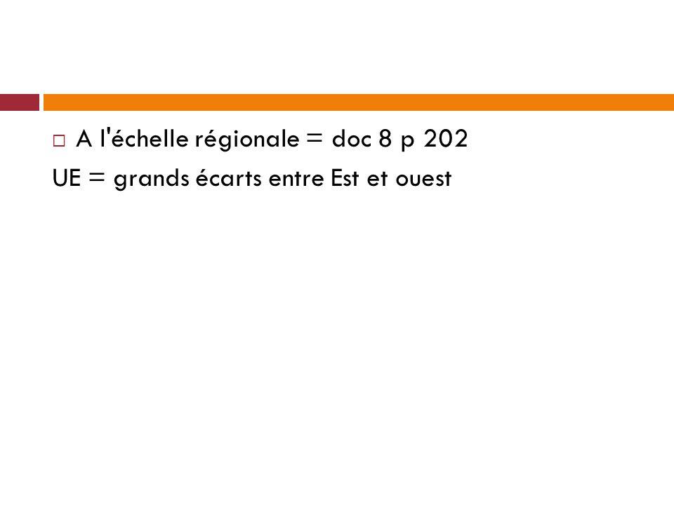 A l'échelle régionale = doc 8 p 202 UE = grands écarts entre Est et ouest