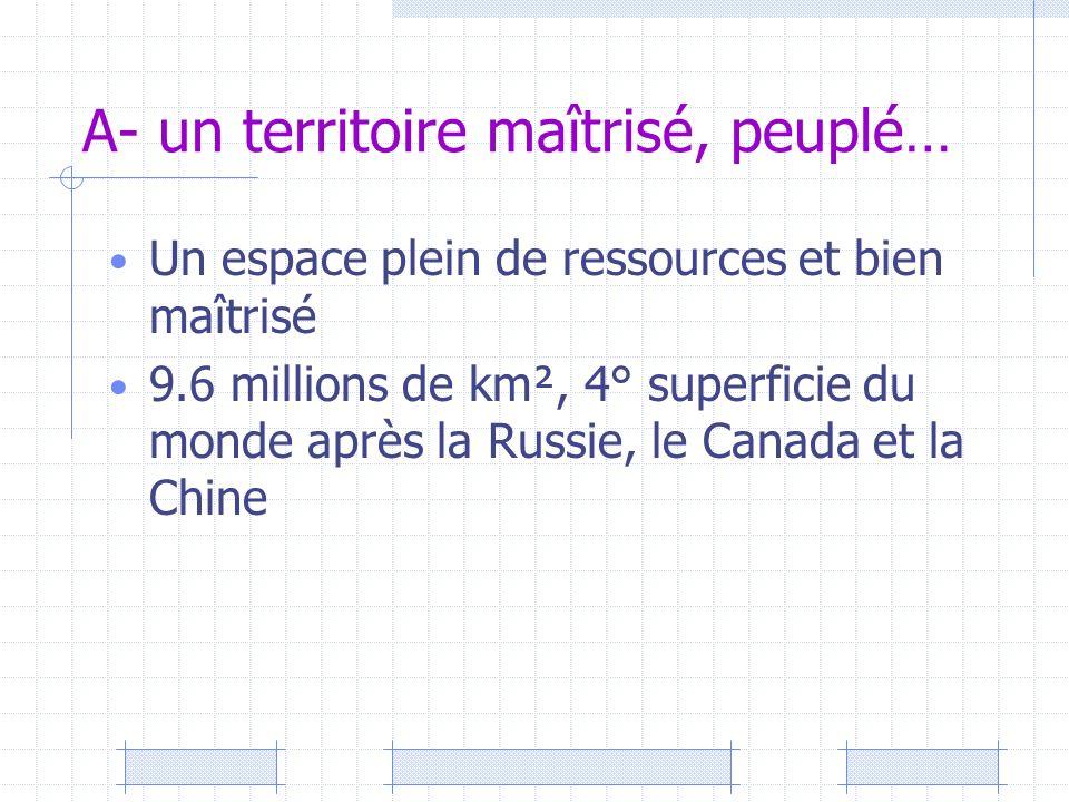 A- un territoire maîtrisé, peuplé… Un espace plein de ressources et bien maîtrisé 9.6 millions de km², 4° superficie du monde après la Russie, le Cana