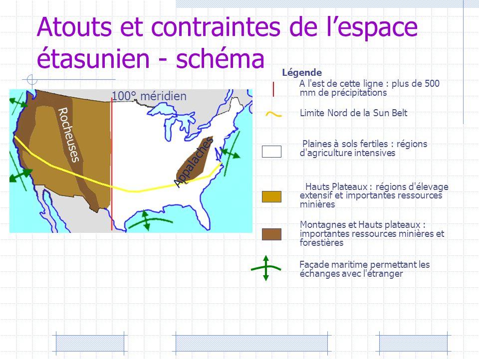 Atouts et contraintes de lespace étasunien - schéma Légende A l'est de cette ligne : plus de 500 mm de précipitations Limite Nord de la Sun Belt Plain