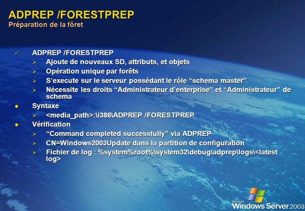 Process de mise à jour Etape 1 : Preparez la forêt et les domaines Etape 1 : Preparez la forêt et les domaines Etape 2 : Mise à jour des DC Etape 2 :