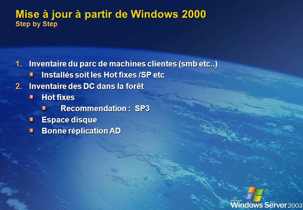 Premier DC Windows Server 2003 dans la forêt Deux méthodes Deux méthodes Mise à jour dun DC existant (Windows 2000 ou Windows NT 4) Mise à jour dun DC