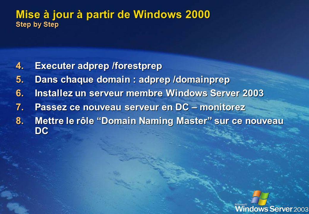 Mise à jour à partir de Windows 2000 Step by Step 1.Inventaire du parc de machines clientes (smb etc..) Installés soit les Hot fixes /SP etc 2.Inventa