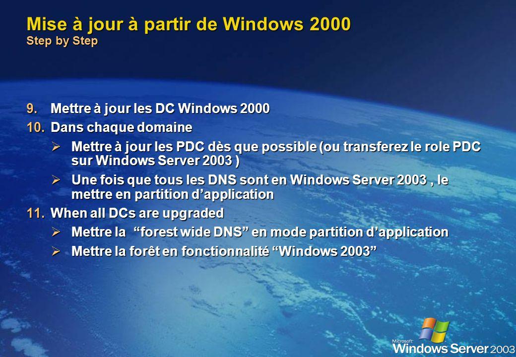 4.Executer adprep /forestprep 5.Dans chaque domain : adprep /domainprep 6.Installez un serveur membre Windows Server 2003 7.Passez ce nouveau serveur