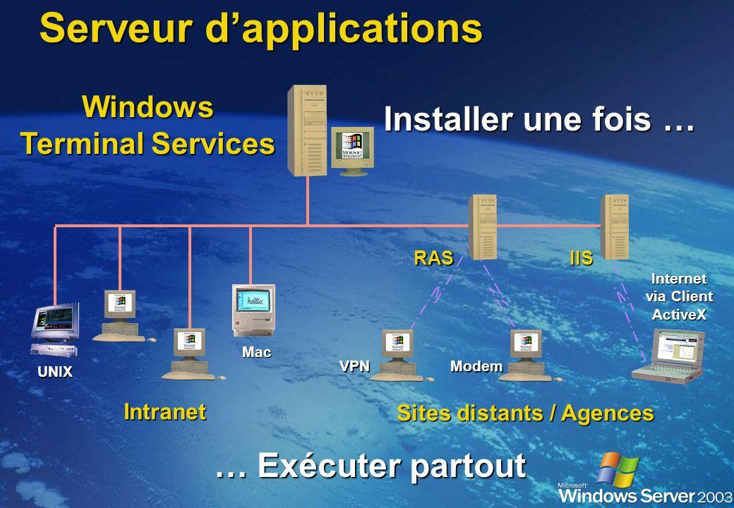 Active Directory Migration Tool Utilitaire de Migration ADMT Utilitaire de migration/consolidation Utilitaire de migration/consolidation Source: domai