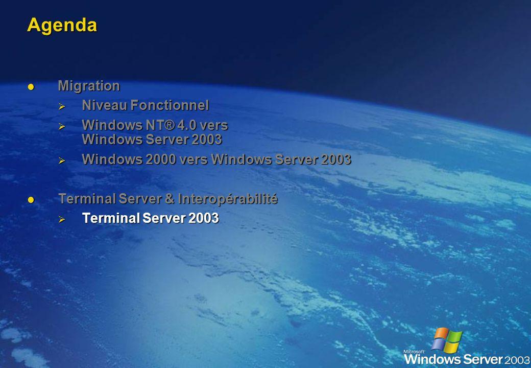 Serveur dapplications Intranet Windows Terminal Services RAS VPNModem Installer une fois … … Exécuter partout Sites distants / Agences IIS Internet vi