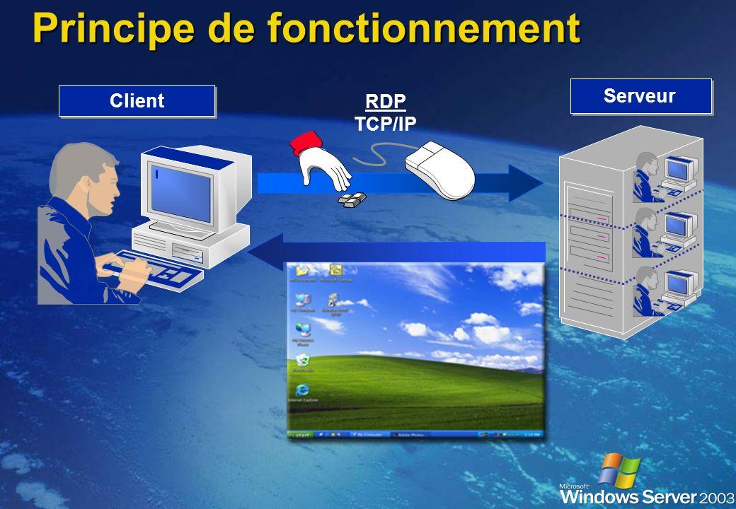Windows XP et Windows Server 2003 (présent dans lOS) Windows XP et Windows Server 2003 (présent dans lOS) Windows 95, Windows 98, Windows Me, Windows