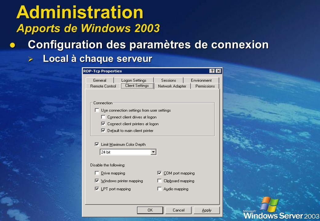Administration Apports de Windows 2003 Support de WMI Support de WMI Configuration des composants TS Configuration des composants TS Intégration avec