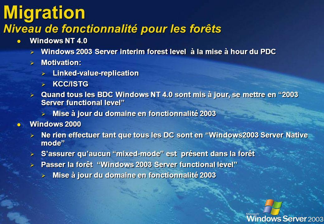 Niveau de fonctionnalité Fonctionnalités activées Types de DC supportés Windows 2000 Installation depuis un support Installation depuis un support Mis