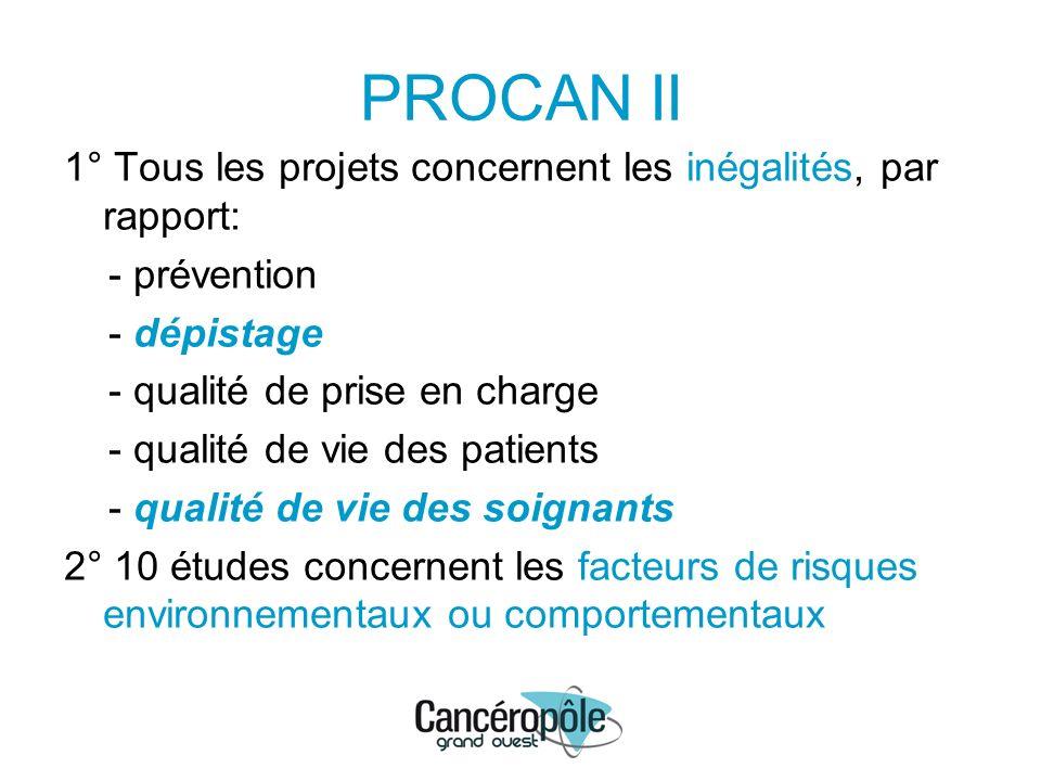 PROCAN II 1° Tous les projets concernent les inégalités, par rapport: - prévention - dépistage - qualité de prise en charge - qualité de vie des patie