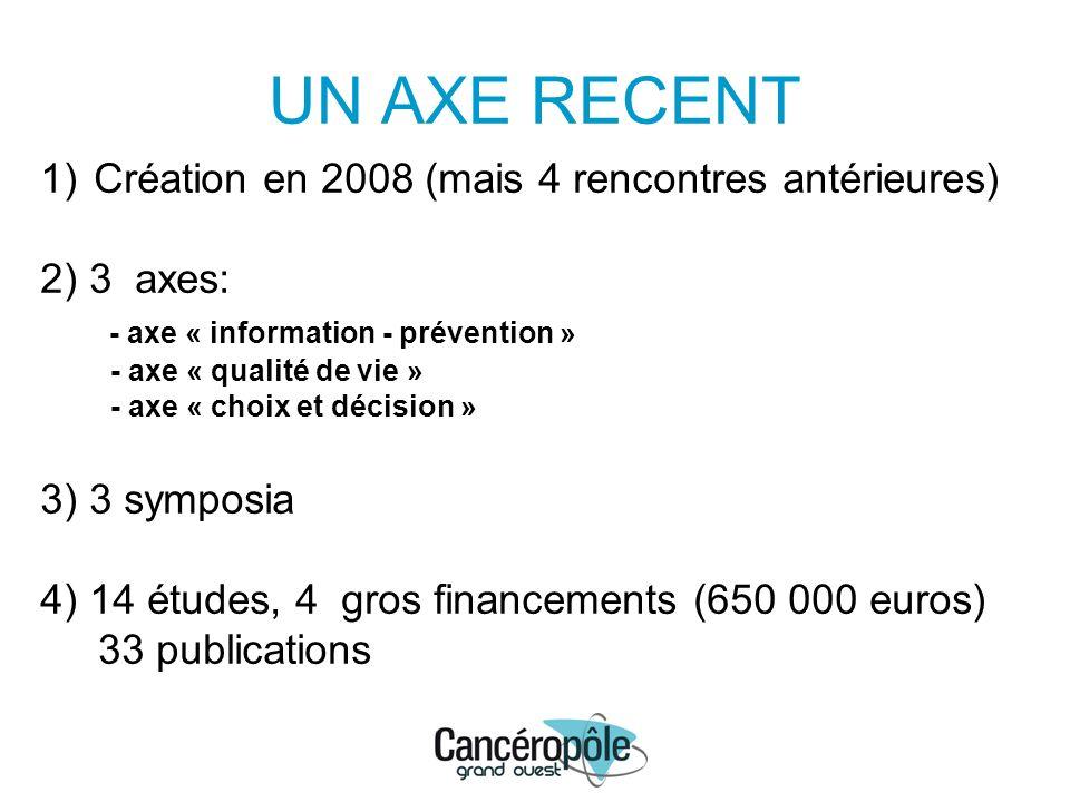 UN AXE RECENT 1)Création en 2008 (mais 4 rencontres antérieures) 2) 3 axes: - axe « information - prévention » - axe « qualité de vie » - axe « choix
