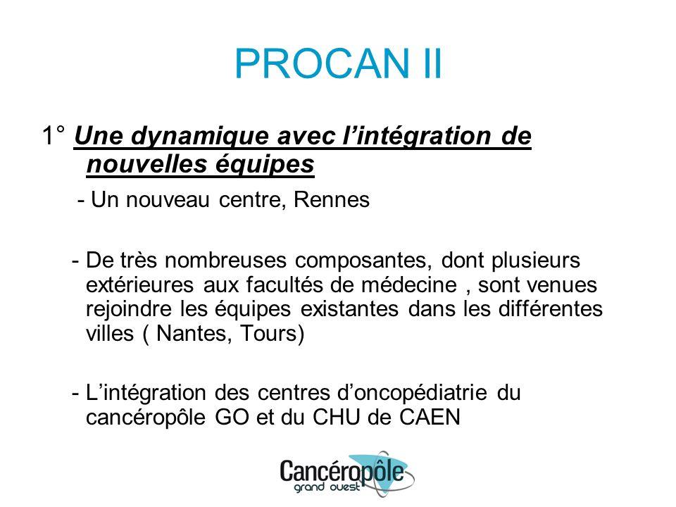 PROCAN II 1° Une dynamique avec lintégration de nouvelles équipes - Un nouveau centre, Rennes - De très nombreuses composantes, dont plusieurs extérie
