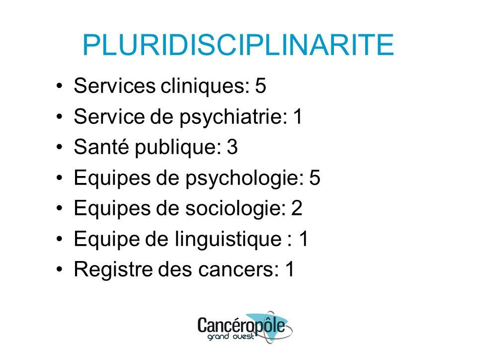 PLURIDISCIPLINARITE Services cliniques: 5 Service de psychiatrie: 1 Santé publique: 3 Equipes de psychologie: 5 Equipes de sociologie: 2 Equipe de lin