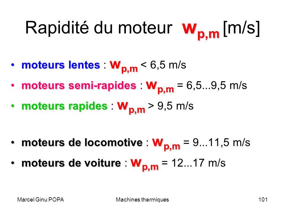 Marcel Ginu POPAMachines thermiques101 w p,m Rapidité du moteur w p,m [m/s] moteurs lentes w p,mmoteurs lentes : w p,m < 6,5 m/s moteurs semi-rapides