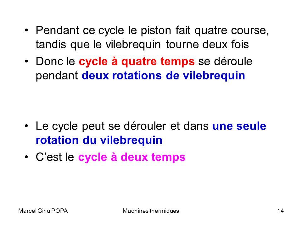 Marcel Ginu POPAMachines thermiques14 Pendant ce cycle le piston fait quatre course, tandis que le vilebrequin tourne deux fois Donc le cycle à quatre