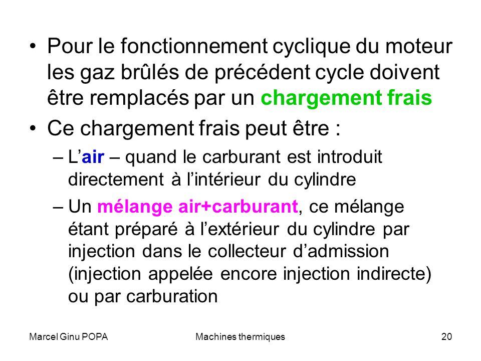 Marcel Ginu POPAMachines thermiques20 Pour le fonctionnement cyclique du moteur les gaz brûlés de précédent cycle doivent être remplacés par un charge