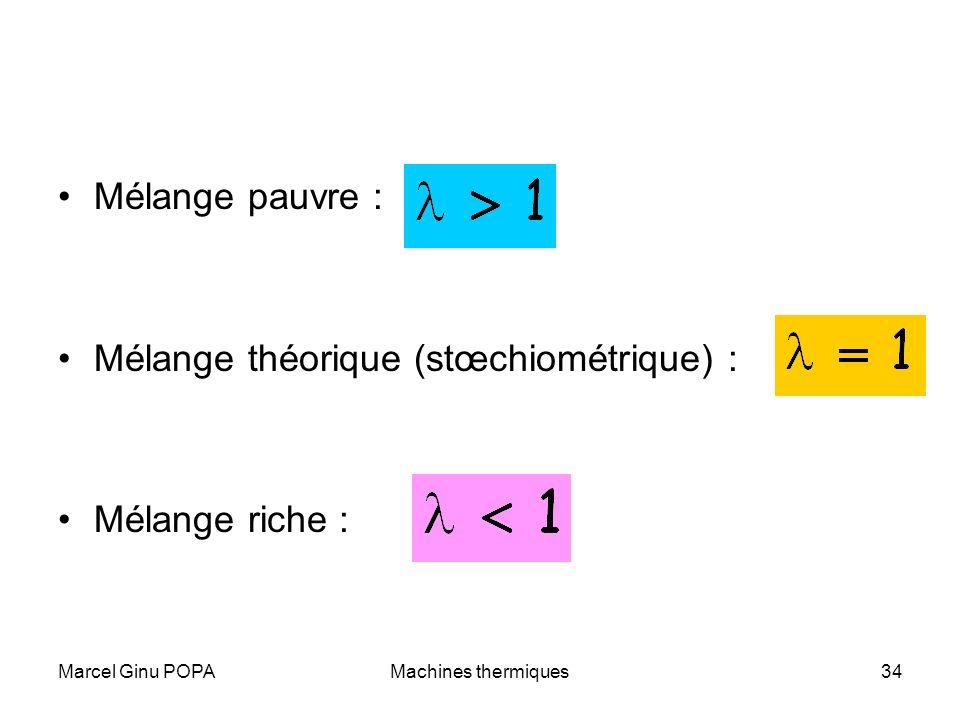 Marcel Ginu POPAMachines thermiques34 Mélange pauvre : Mélange théorique (stœchiométrique) : Mélange riche :