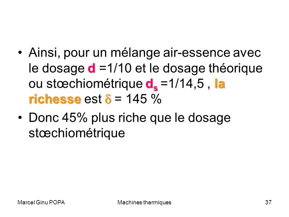 Marcel Ginu POPAMachines thermiques37 d d s la richesseAinsi, pour un mélange air-essence avec le dosage d =1/10 et le dosage théorique ou stœchiométr