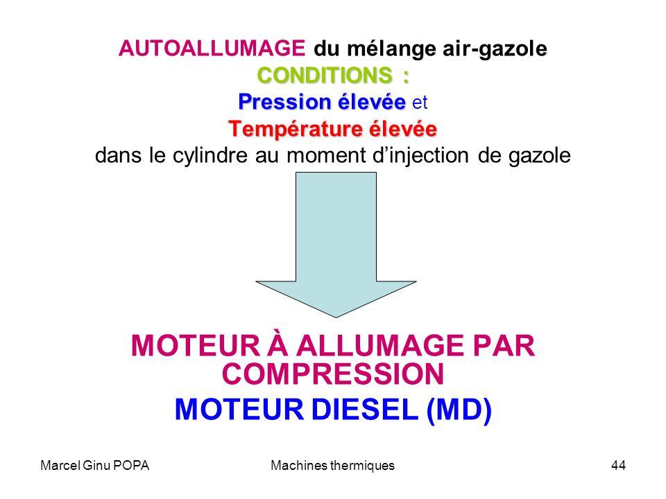 Marcel Ginu POPAMachines thermiques44 AUTOALLUMAGE du mélange air-gazole CONDITIONS : Pression élevée Pression élevée et Température élevée dans le cy