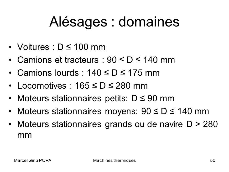 Marcel Ginu POPAMachines thermiques50 Alésages : domaines Voitures : D 100 mm Camions et tracteurs : 90 D 140 mm Camions lourds : 140 D 175 mm Locomot