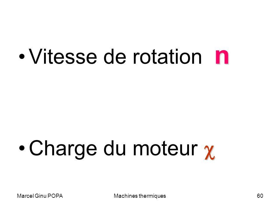 Marcel Ginu POPAMachines thermiques60 nVitesse de rotation n Charge du moteur