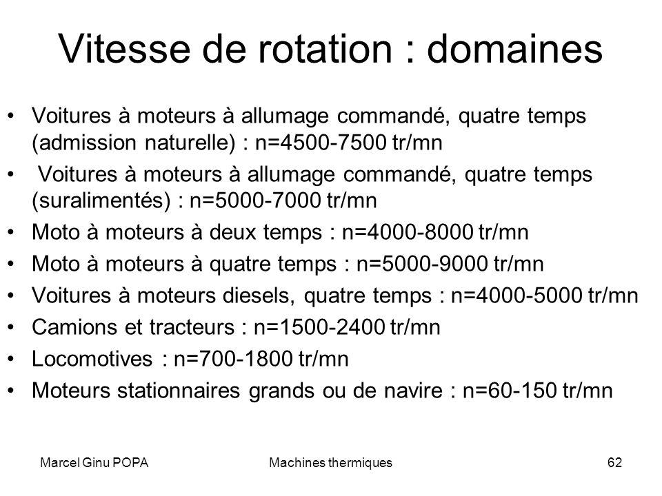 Marcel Ginu POPAMachines thermiques62 Vitesse de rotation : domaines Voitures à moteurs à allumage commandé, quatre temps (admission naturelle) : n=45