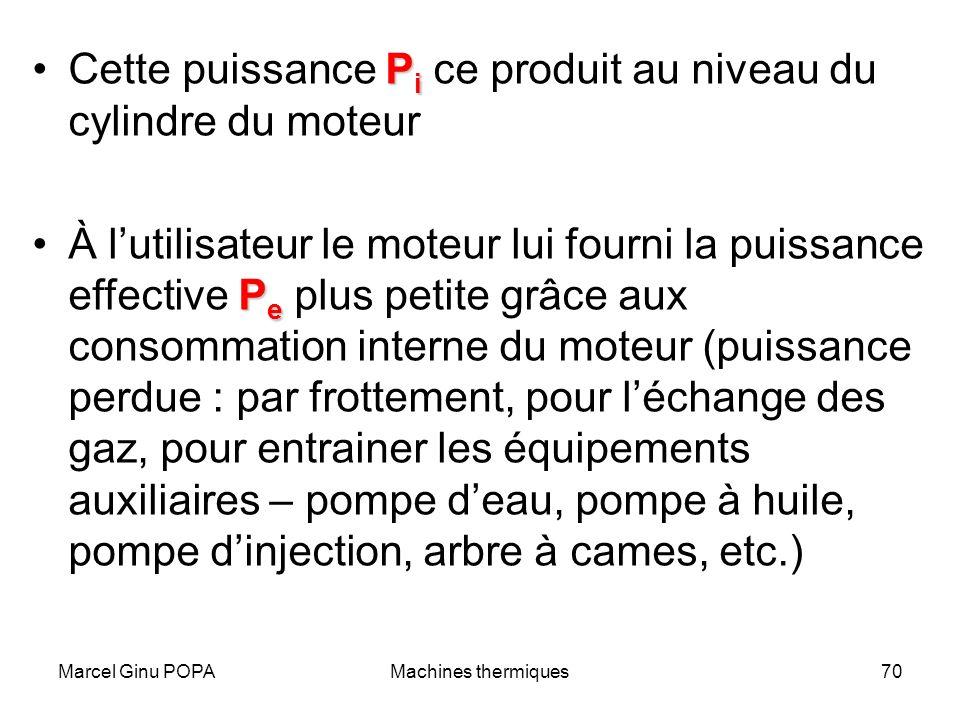 Marcel Ginu POPAMachines thermiques70 P iCette puissance P i ce produit au niveau du cylindre du moteur P eÀ lutilisateur le moteur lui fourni la puis