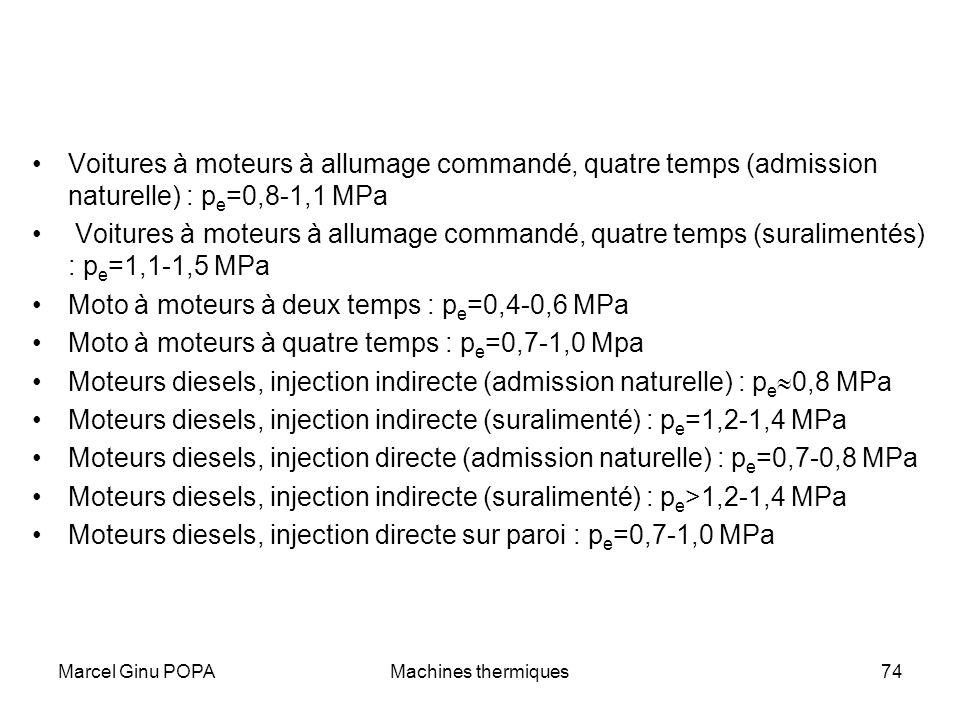 Marcel Ginu POPAMachines thermiques74 Voitures à moteurs à allumage commandé, quatre temps (admission naturelle) : p e =0,8-1,1 MPa Voitures à moteurs