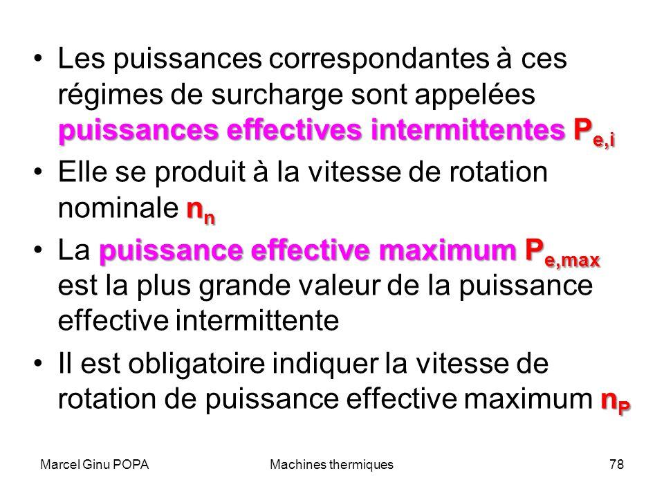 Marcel Ginu POPAMachines thermiques78 puissances effectives intermittentes P e,iLes puissances correspondantes à ces régimes de surcharge sont appelée